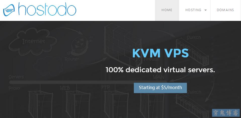 Hostodo:$30年付-OpenVZ/4g内存/4核/150g硬盘/5T流量/洛杉矶